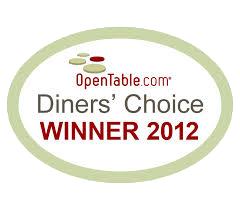 winner2012